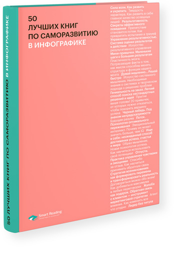 50 лучших книг по саморазвитию в инфографике