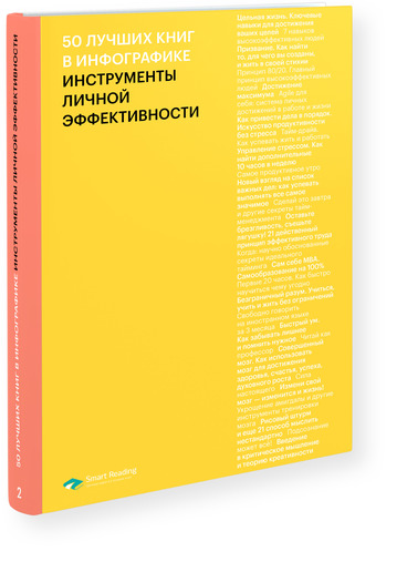 50 лучших книг в инфографике: инструменты личной эффективности
