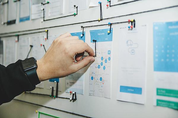 Основы управления проектами