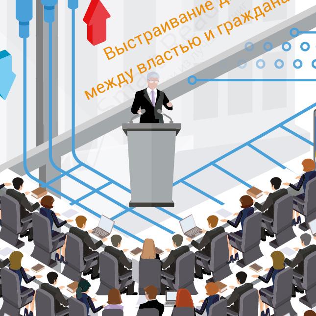 Инфографика на саммари «Умные граждане - умное государство»